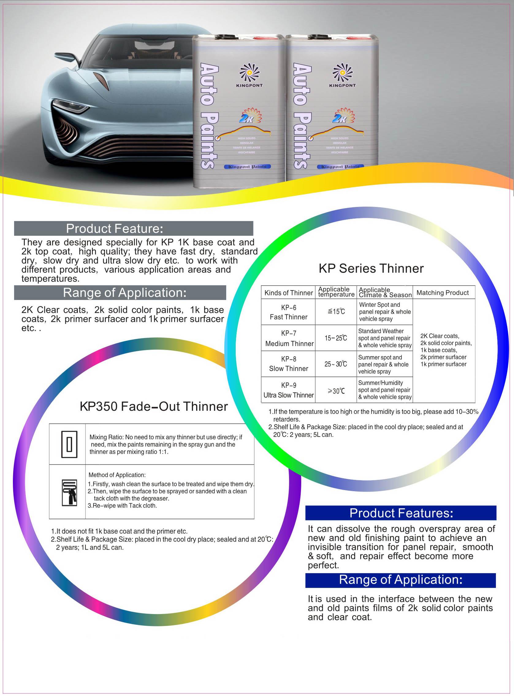 Guangdong Dexin FL Advanced Material Co ,Ltd